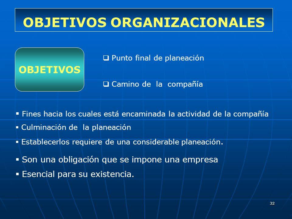 OBJETIVOS ORGANIZACIONALES