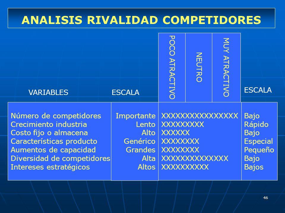 ANALISIS RIVALIDAD COMPETIDORES