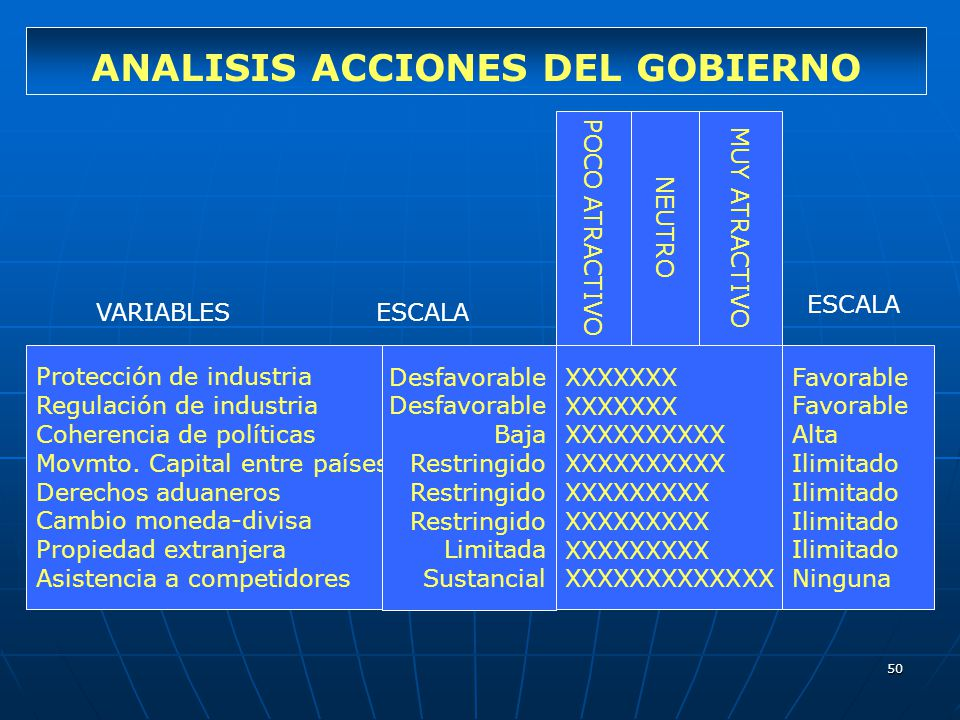 ANALISIS ACCIONES DEL GOBIERNO
