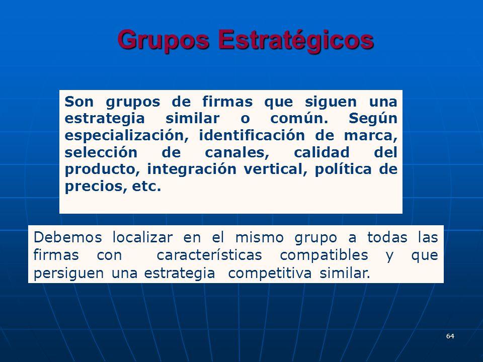Grupos Estratégicos