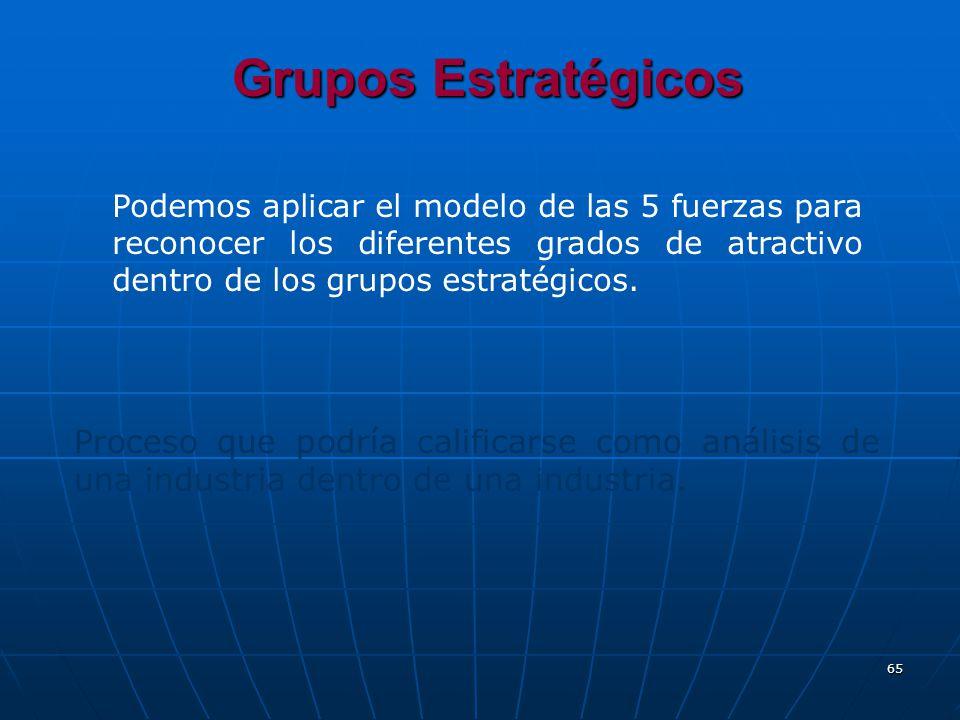 Grupos Estratégicos Proceso que podría calificarse como análisis de una industria dentro de una industria.