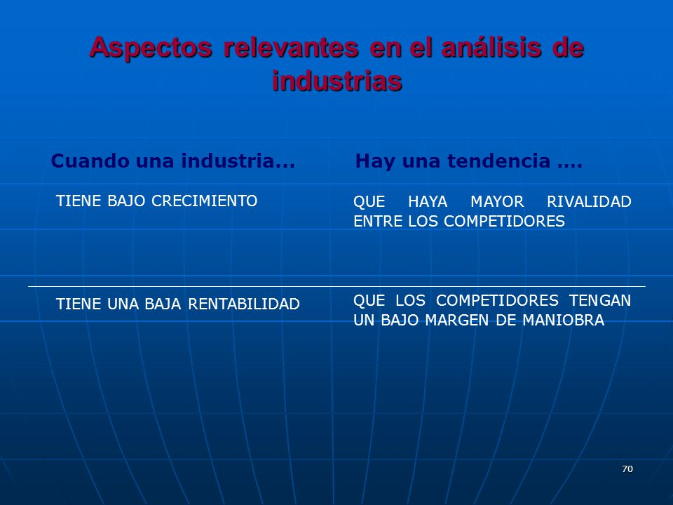 Aspectos relevantes en el análisis de industrias