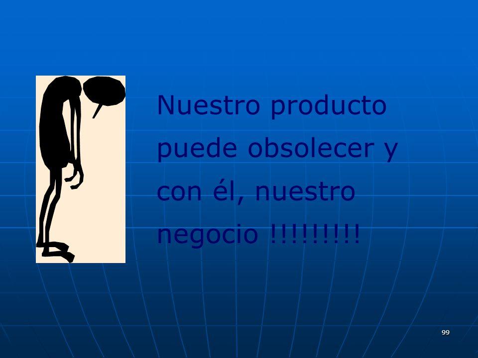Nuestro producto puede obsolecer y con él, nuestro negocio !!!!!!!!!