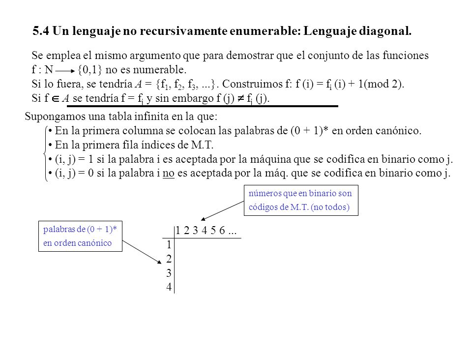 5.4 Un lenguaje no recursivamente enumerable: Lenguaje diagonal.