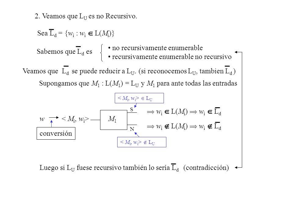 2. Veamos que LU es no Recursivo.