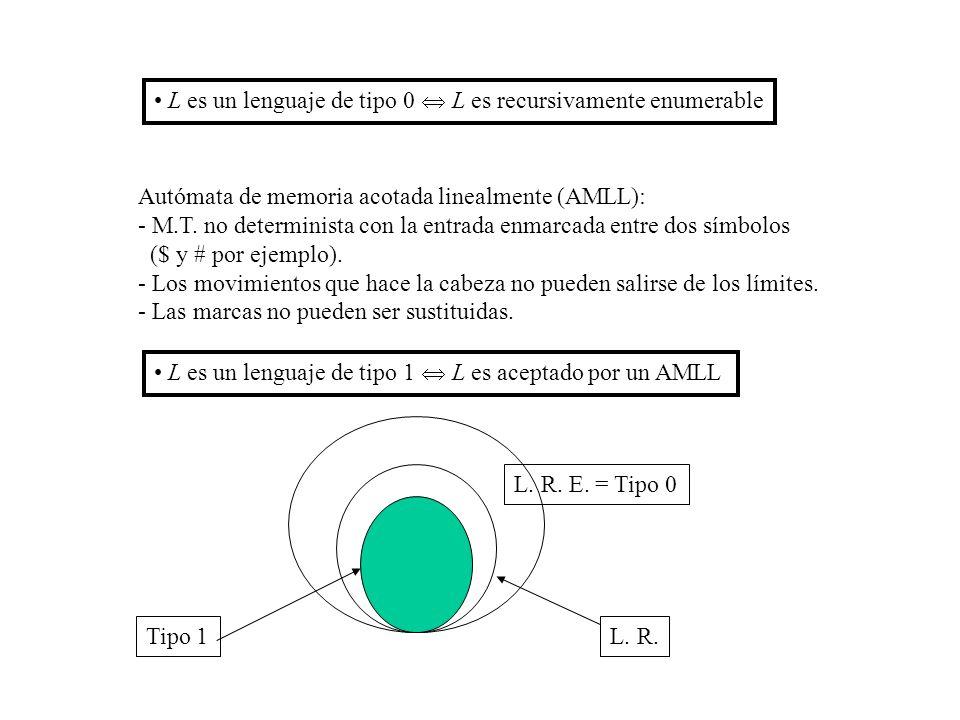 L es un lenguaje de tipo 0  L es recursivamente enumerable