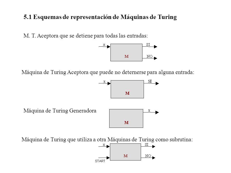 5.1 Esquemas de representación de Máquinas de Turing