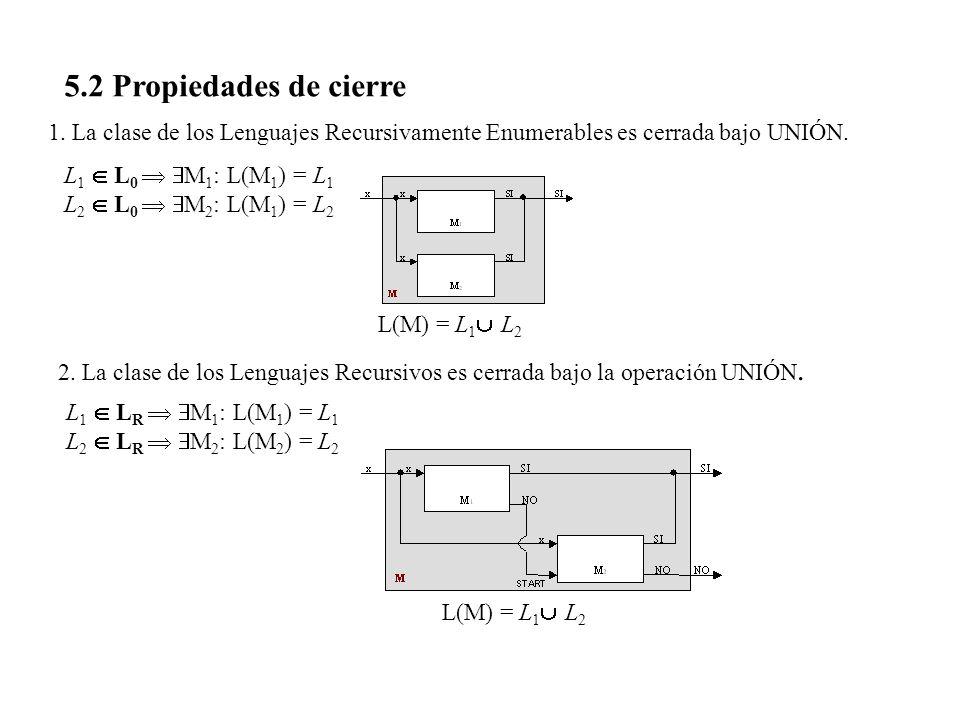 5.2 Propiedades de cierre 1. La clase de los Lenguajes Recursivamente Enumerables es cerrada bajo UNIÓN.