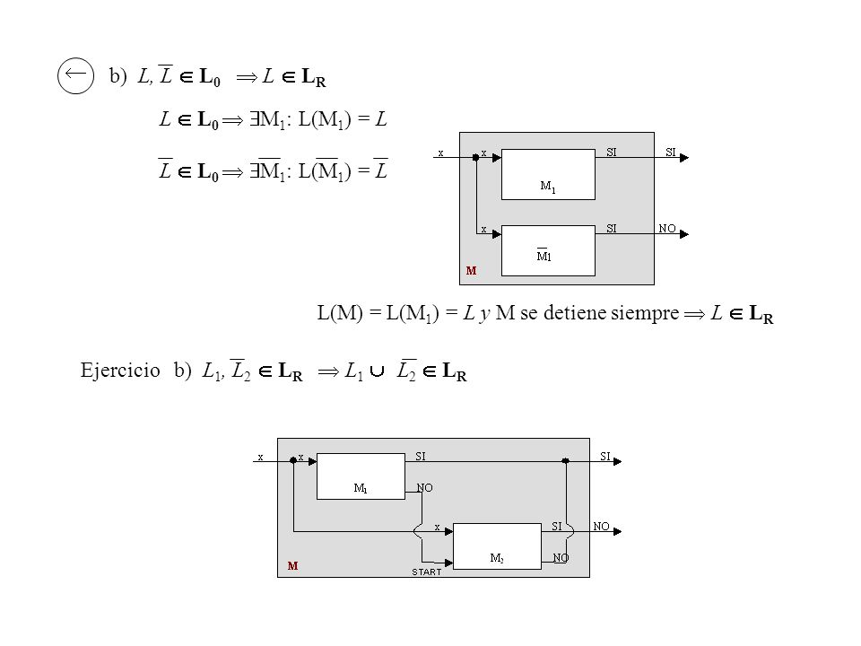 b) L, L  L0  L  LR. L  L0  M1: L(M1) = L. L(M) = L(M1) = L y M se detiene siempre  L  LR.