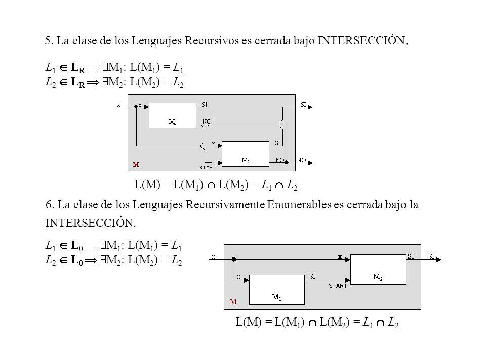 5. La clase de los Lenguajes Recursivos es cerrada bajo INTERSECCIÓN.