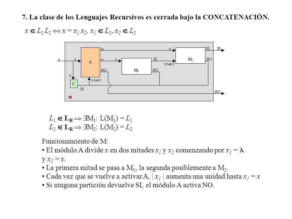 7. La clase de los Lenguajes Recursivos es cerrada bajo la CONCATENACIÓN.