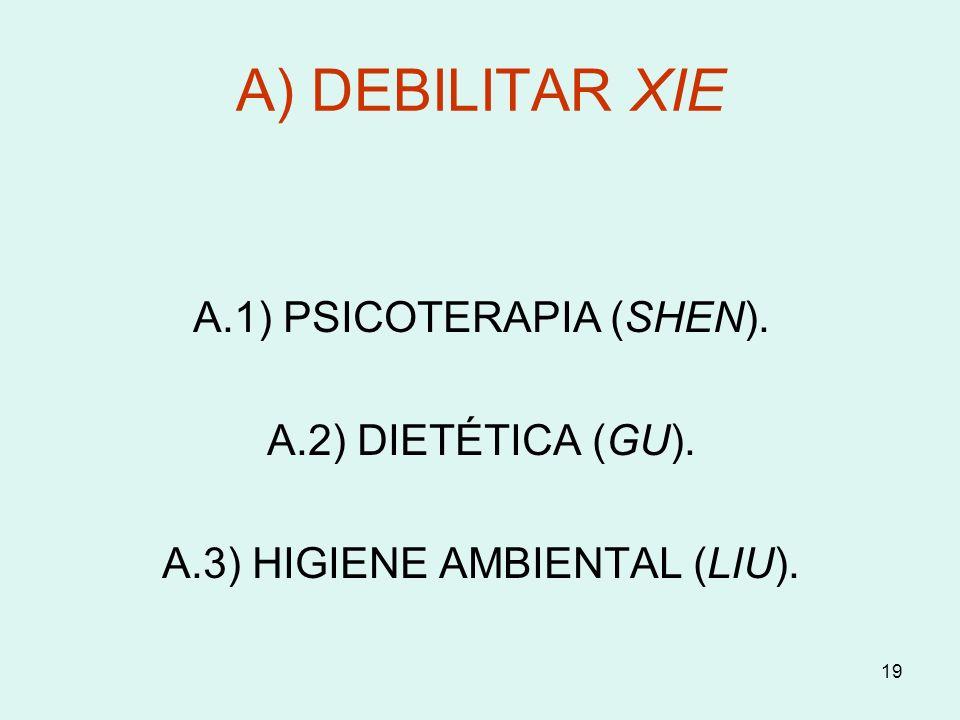 A) DEBILITAR XIE A.1) PSICOTERAPIA (SHEN). A.2) DIETÉTICA (GU).