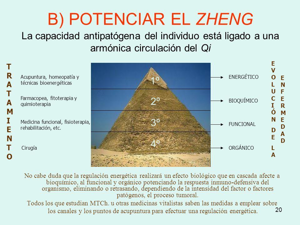B) POTENCIAR EL ZHENG La capacidad antipatógena del individuo está ligado a una armónica circulación del Qi