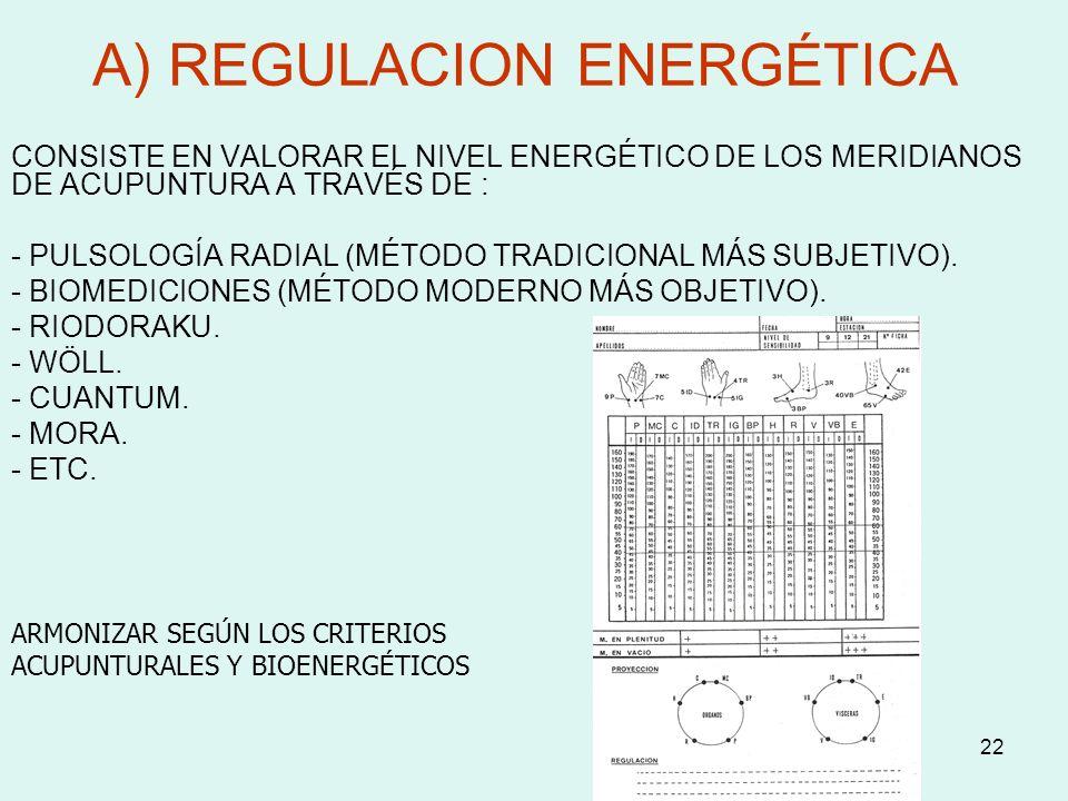 A) REGULACION ENERGÉTICA