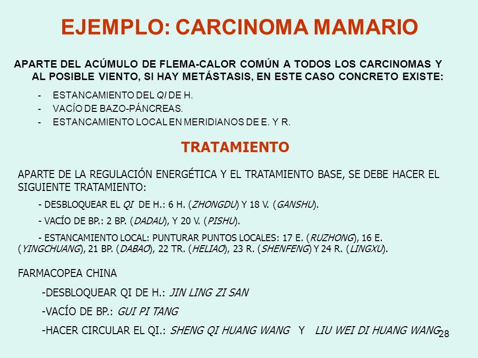 EJEMPLO: CARCINOMA MAMARIO