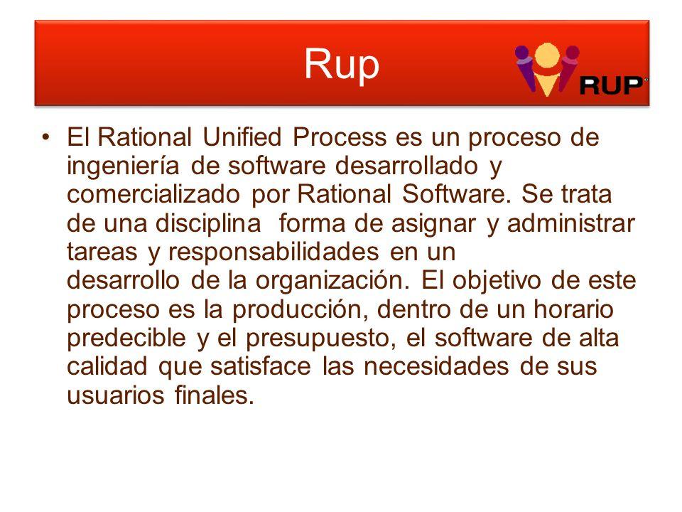 Rup Rup.