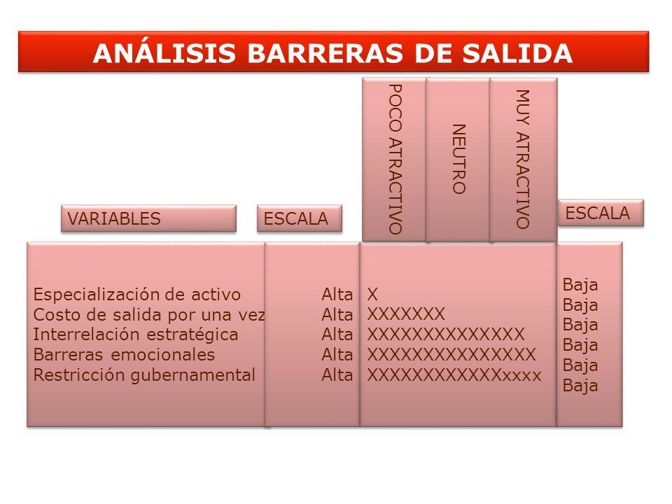 ANÁLISIS BARRERAS DE SALIDA
