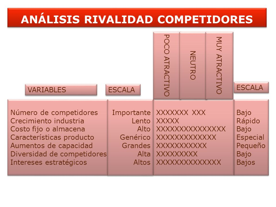 ANÁLISIS RIVALIDAD COMPETIDORES