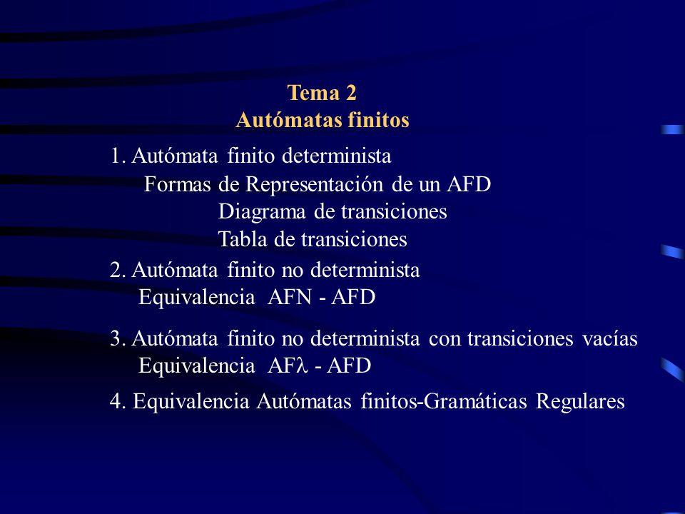 Tema 2 Autómatas finitos. 1. Autómata finito determinista. Formas de Representación de un AFD. Diagrama de transiciones.