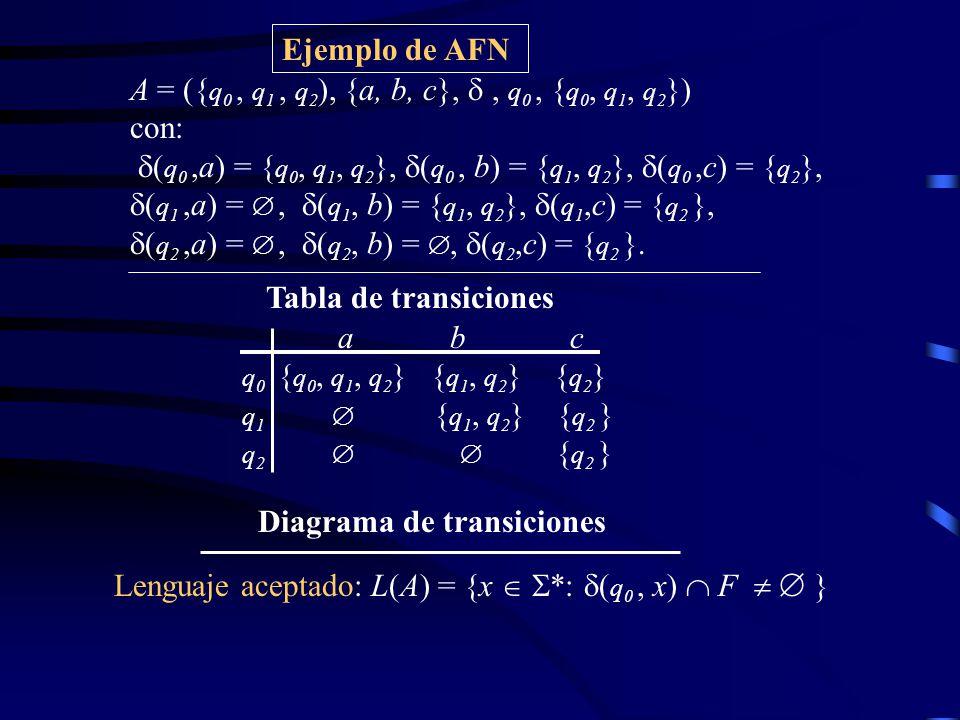 A = ({q0 , q1 , q2), {a, b, c},  , q0 , {q0, q1, q2}) con: