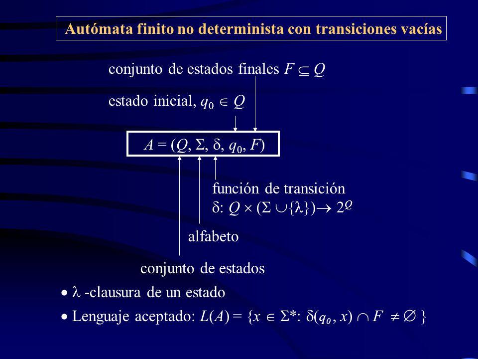 Autómata finito no determinista con transiciones vacías
