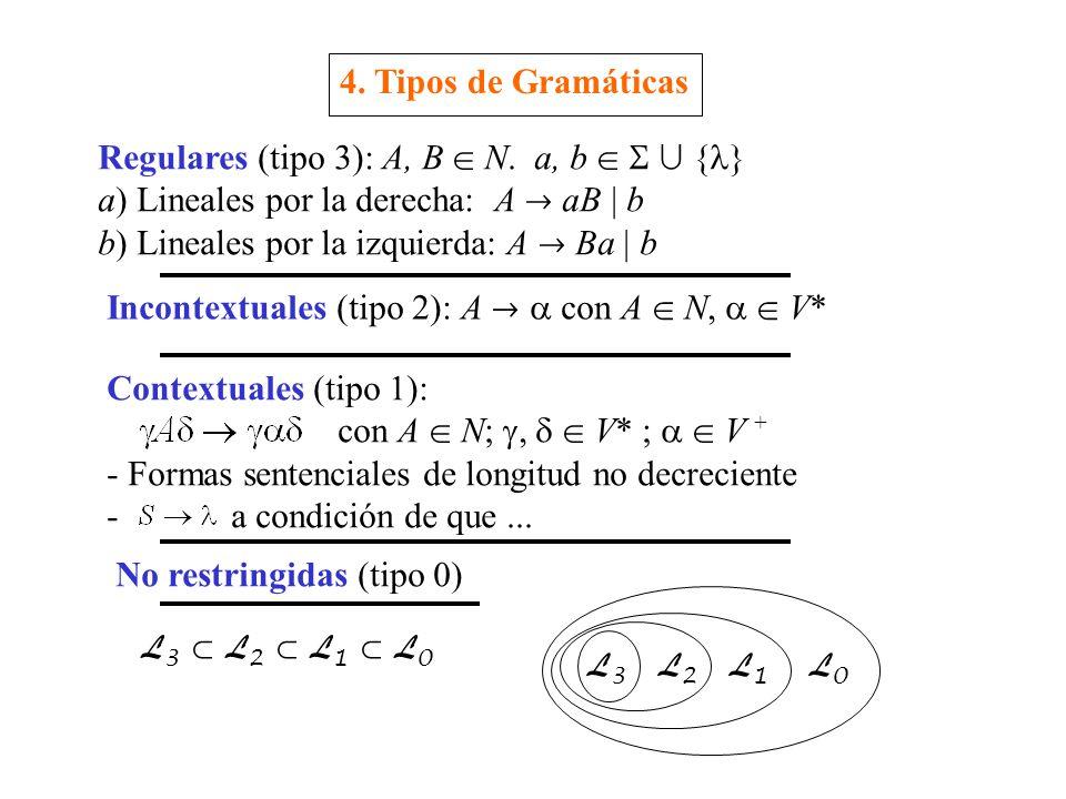 4. Tipos de Gramáticas Regulares (tipo 3): A, B  N. a, b    {} a) Lineales por la derecha: A  aB | b.