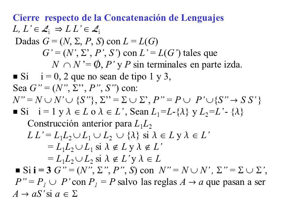 Cierre respecto de la Concatenación de Lenguajes