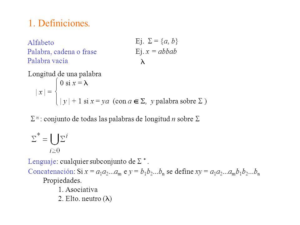  n : conjunto de todas las palabras de longitud n sobre 