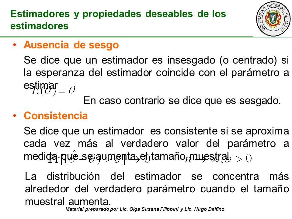 Estimadores y propiedades deseables de los estimadores