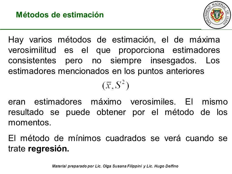 El método de mínimos cuadrados se verá cuando se trate regresión.