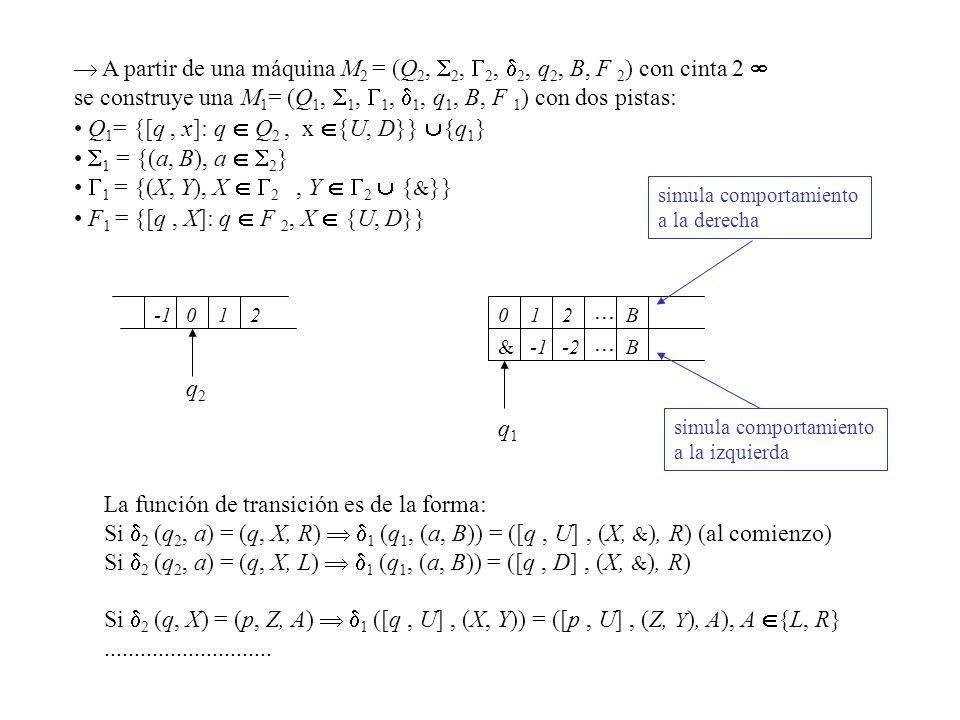  A partir de una máquina M2 = (Q2, 2, 2, 2, q2, B, F 2) con cinta 2 