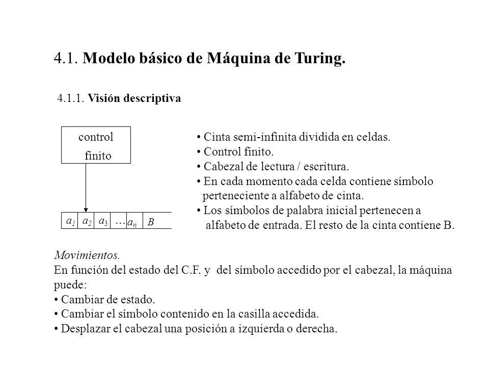4.1. Modelo básico de Máquina de Turing.