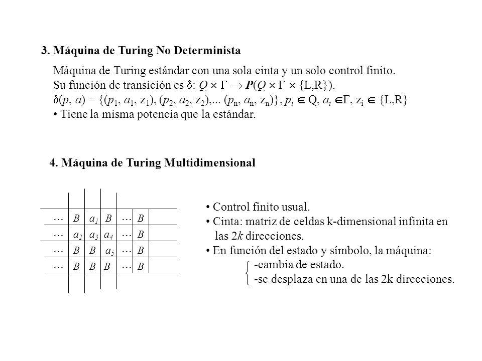 ... ... ... ... ... ... ... ... 3. Máquina de Turing No Determinista