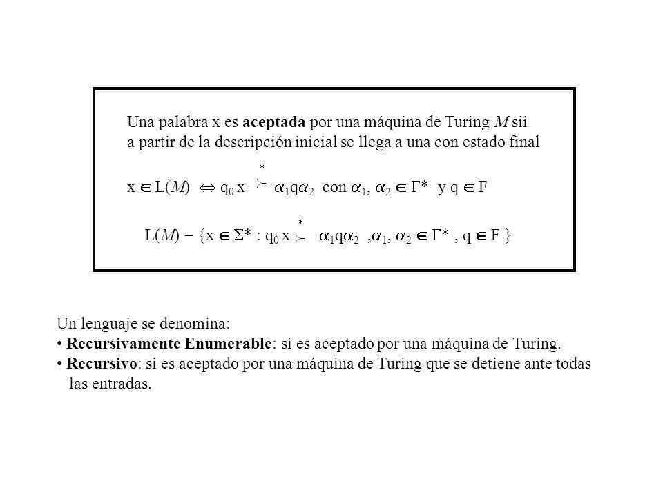 Una palabra x es aceptada por una máquina de Turing M sii