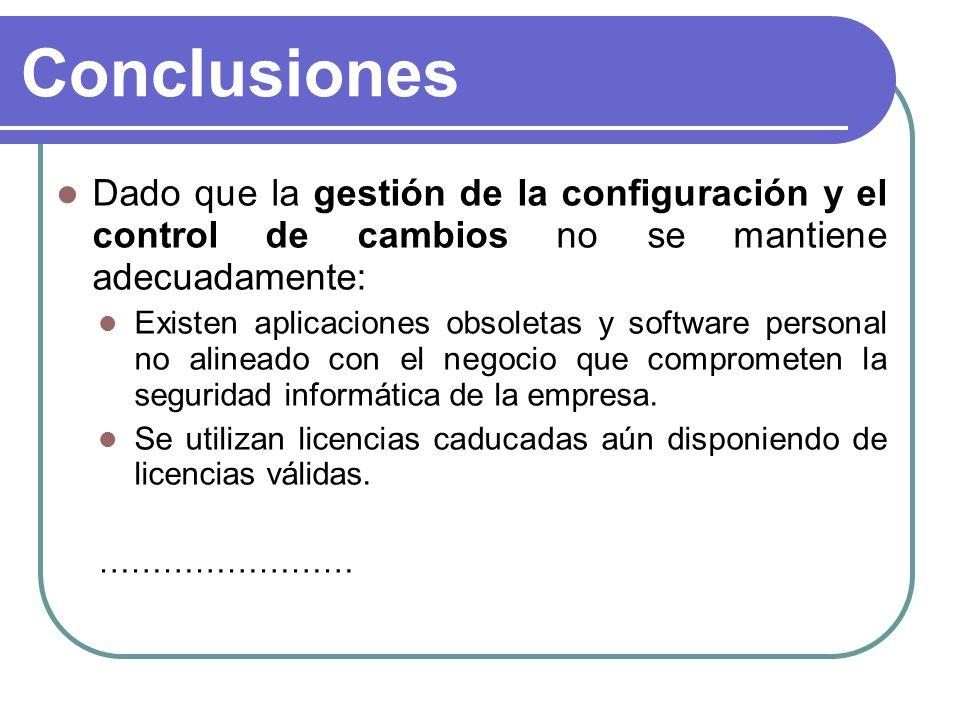 Conclusiones Dado que la gestión de la configuración y el control de cambios no se mantiene adecuadamente: