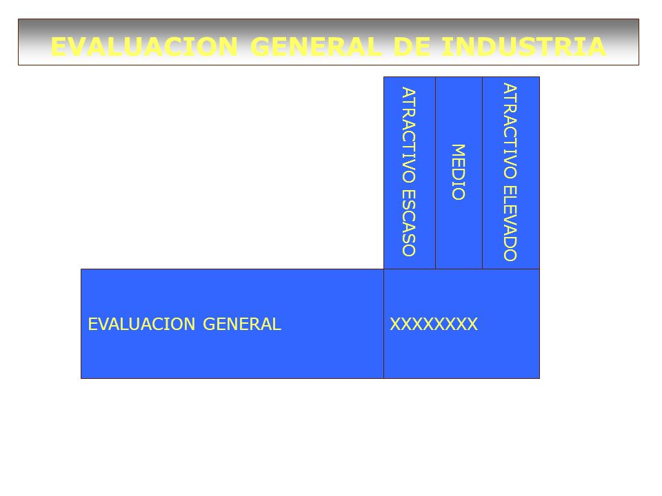 EVALUACION GENERAL DE INDUSTRIA