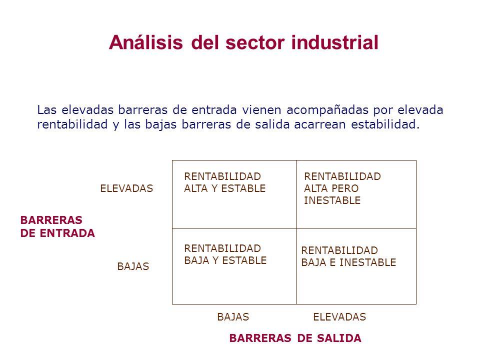 Análisis del sector industrial