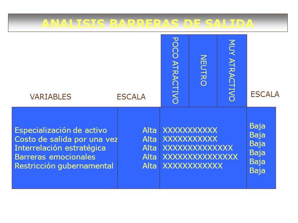 ANALISIS BARRERAS DE SALIDA