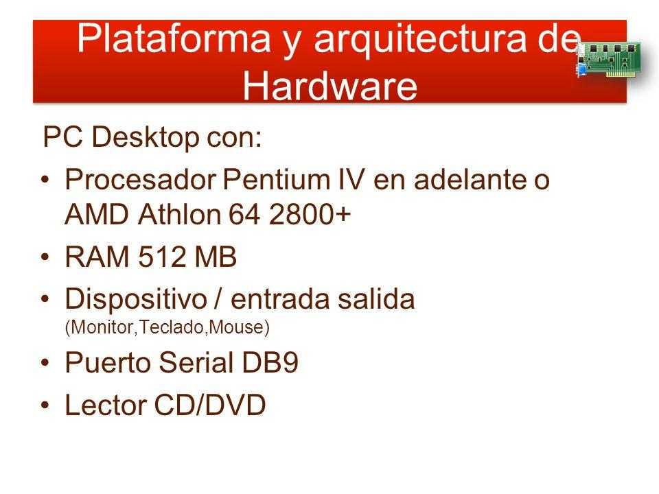 Plataforma y arquitectura de Hardware