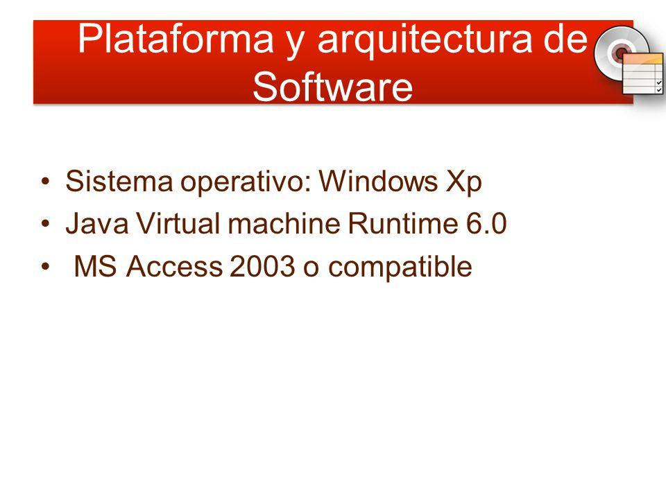 Plataforma y arquitectura de Software