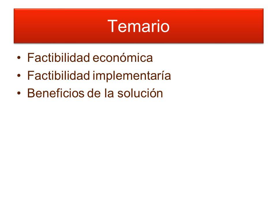 Temario Factibilidad económica Factibilidad implementaría