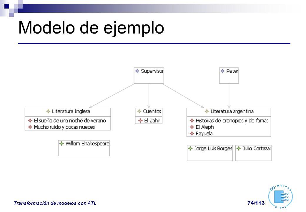 Modelo de ejemplo Transformación de modelos con ATL