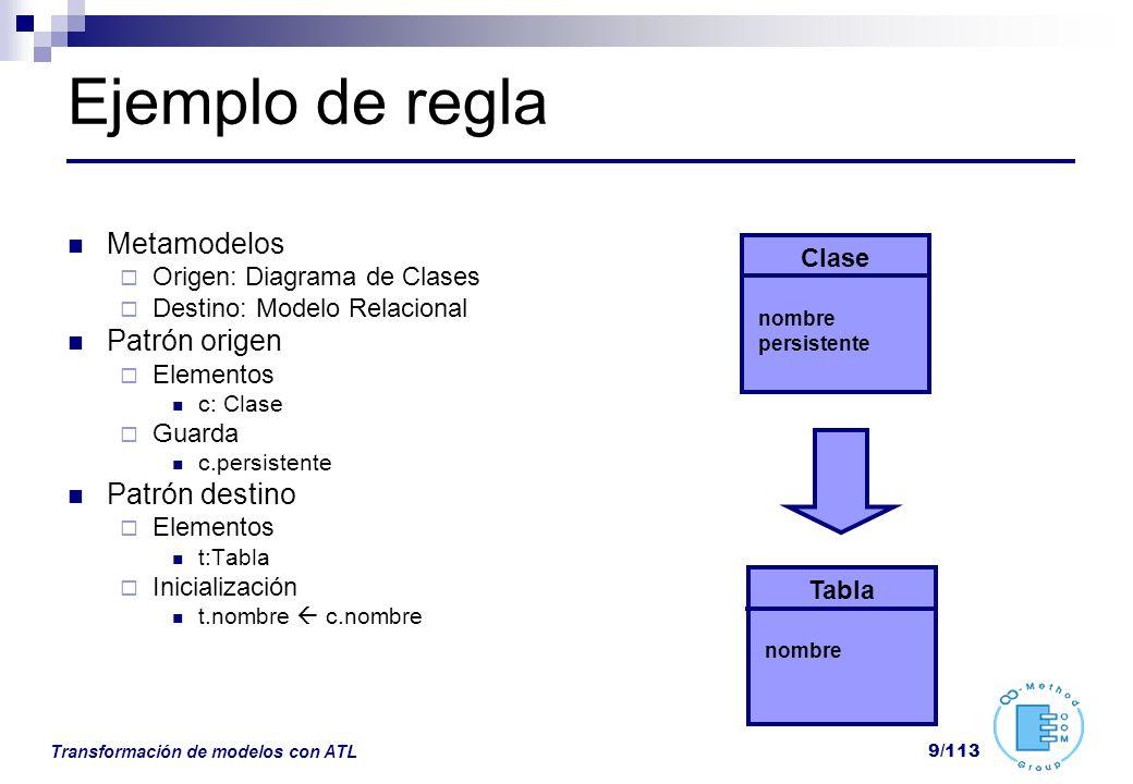 Ejemplo de regla Metamodelos Patrón origen Patrón destino Clase