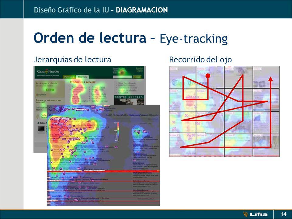 Orden de lectura – Eye-tracking