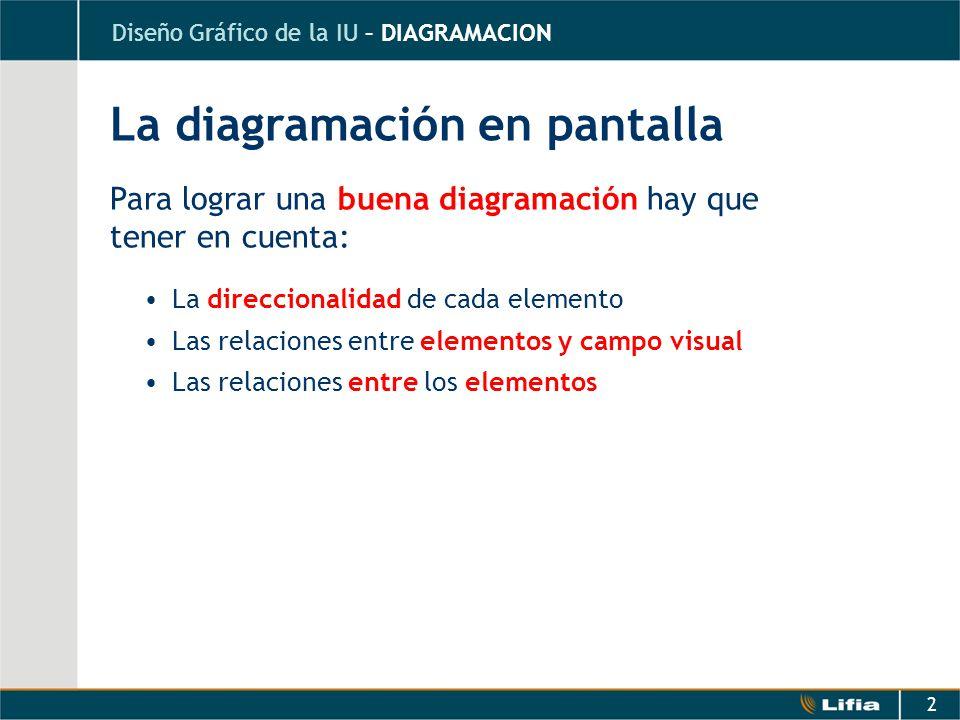 La diagramación en pantalla