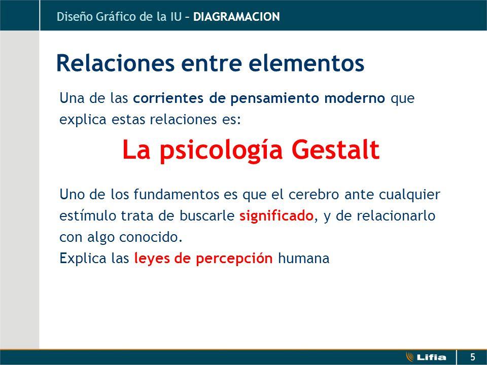 La psicología Gestalt Relaciones entre elementos