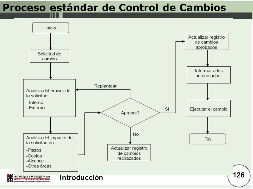 Proceso estándar de Control de Cambios