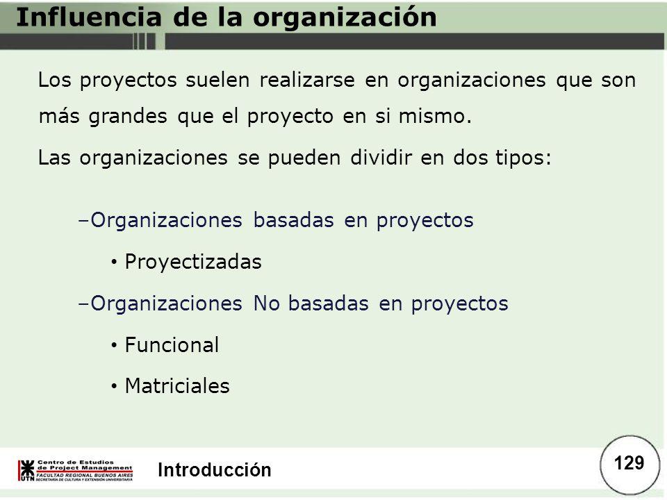 Influencia de la organización