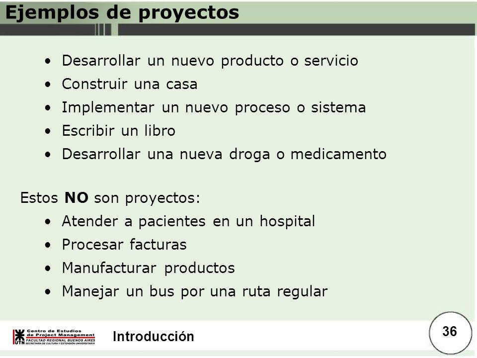 Ejemplos de proyectos Desarrollar un nuevo producto o servicio