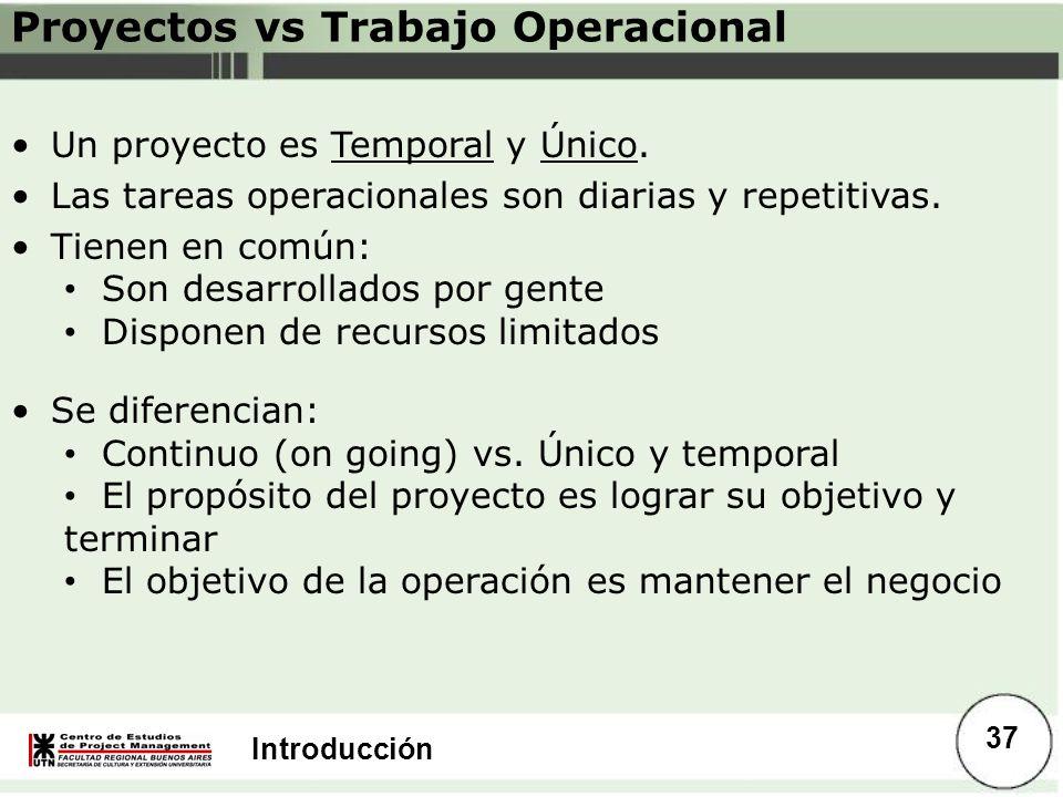 Proyectos vs Trabajo Operacional